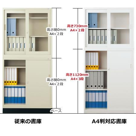 オフィスで最もよく使われる、A4ファイルの収納に特化したスチール書庫ANシリーズ。従来の書庫は棚板の位置の関係から、A4ファイルが上下2段ずつしか入りませんでした。ANシリーズは上に2段、下に3段のA4ファイルが収納できて収納力アップ!奥行などの寸法は従来の書庫と同じですので、同じスペースでたくさんの書類を収納することができます。カラーは定番のニューグレー色と流行のホワイト色をご用意。雰囲気に合わせてお選びください。