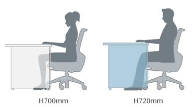 オフィス家具協会が推奨する高さ720mmのデスク