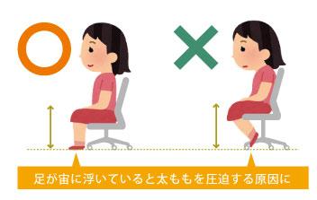 脚のむくみの原因は座面の高さ