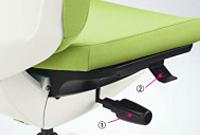 座る人に合わせて最適なポジションを可能にする調節機能