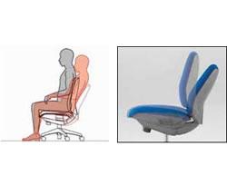 背もたれに連動して座面も傾く、アンクルチルトリクライニング機構を搭載。腿の圧迫などがなく、快適な座り心地です。