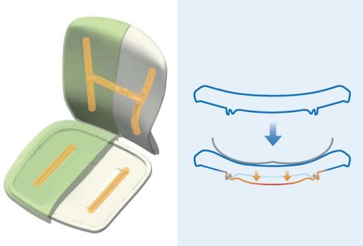 背もたれ・座面のインナーシェル(芯材)にスリットが施されたチェア。座るとシェルが適度に変形し、自然な沈み込みが得られます。程よいホールド感が快適な座り心地を生み出します。