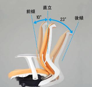 背もたれは後ろに23°、前方に10°可動します。座面が連動して動くので、無理のない快適な使い心地です。