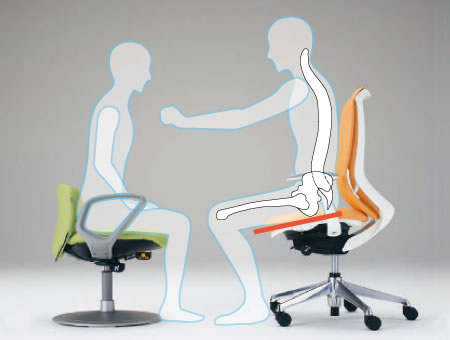 カルテの書き込みや患者を診察する際など、前かがみの姿勢を取ることが多く腹部の圧迫や腰への負担が気になる方へおすすめしたいチェア。座を前方の低い前傾モードに固定することで、前かがみでも背骨のS字が保たれて前傾姿勢が楽に取れます。