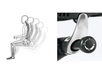 背と座が連動し、腿などが不自然に伸びない快適なリクライニング。背に掛ける力の強さもダイヤルで調節できます。
