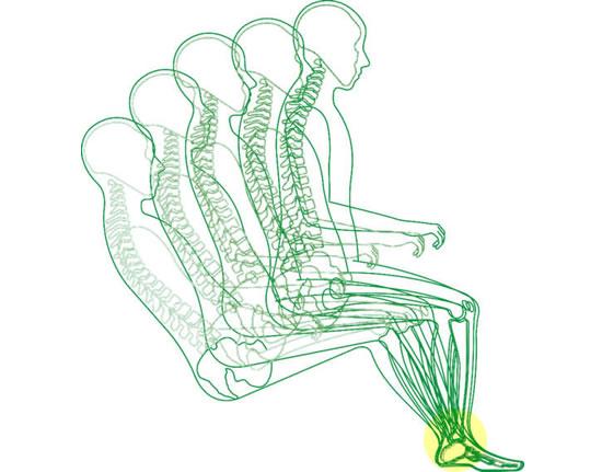 くるぶしを中心とした自然な後継姿勢のイメージ。リクライニング角度は15度です。