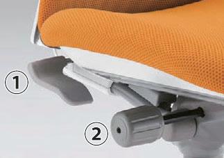 1.リクライニングの角度調節レバー。任意の位置に背もたれを固定します。2.リクライニングの強弱調節ダイヤル。強弱も任意に調節できます。