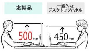 高さ500mmのパネル
