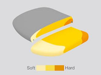 固さの異なる3種類のウレタンを一体で成型。座面の前方は太ももを圧迫しないように柔らかく、後方は臀部をしっかり支えるために硬めのクッションを採用しました。