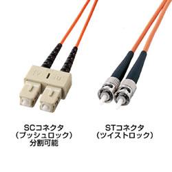 サンワサプライ HKB-CT5W-3 光ファイバケーブル(3m)