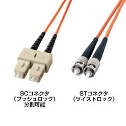 サンワサプライ HKB-CT6W-3 光ファイバケーブル(3m)