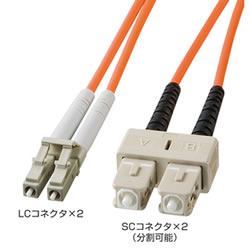 サンワサプライ HKB-LCSC6-20L 光ファイバケーブル