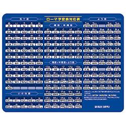 サンワサプライ MPD-OP17RL7BL マウスパッド(ローマ字、大)