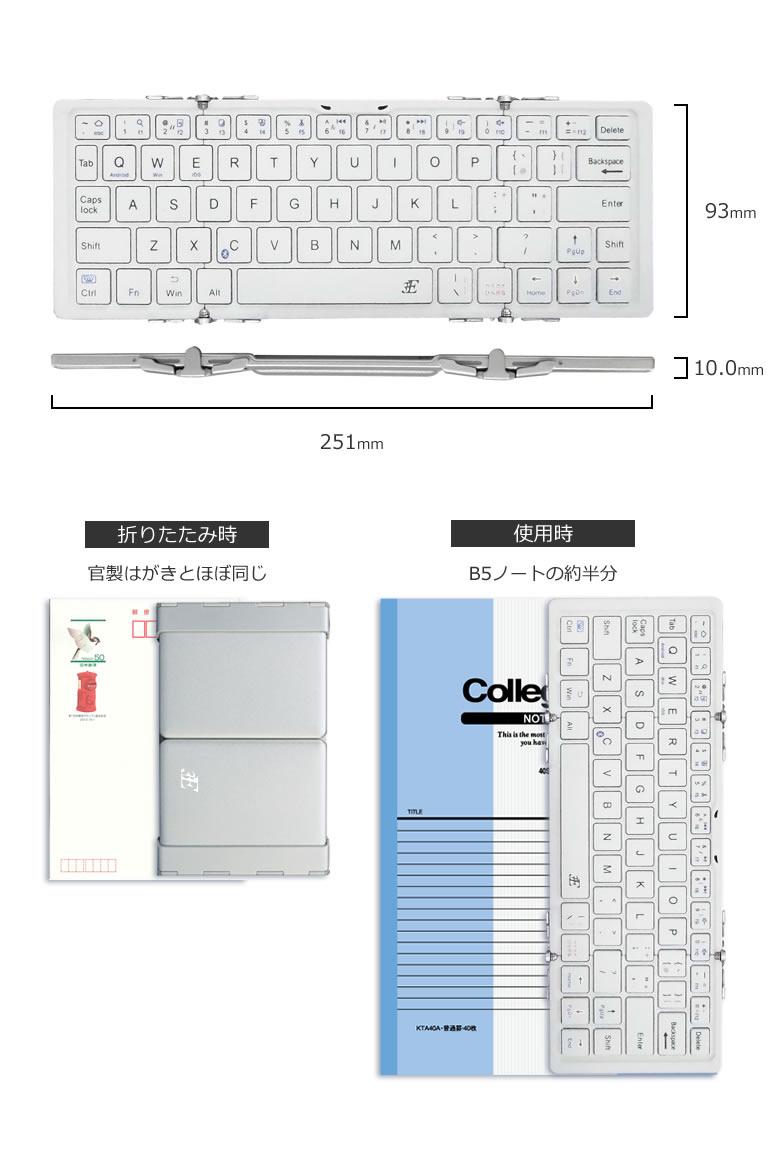 サイズ表・比較